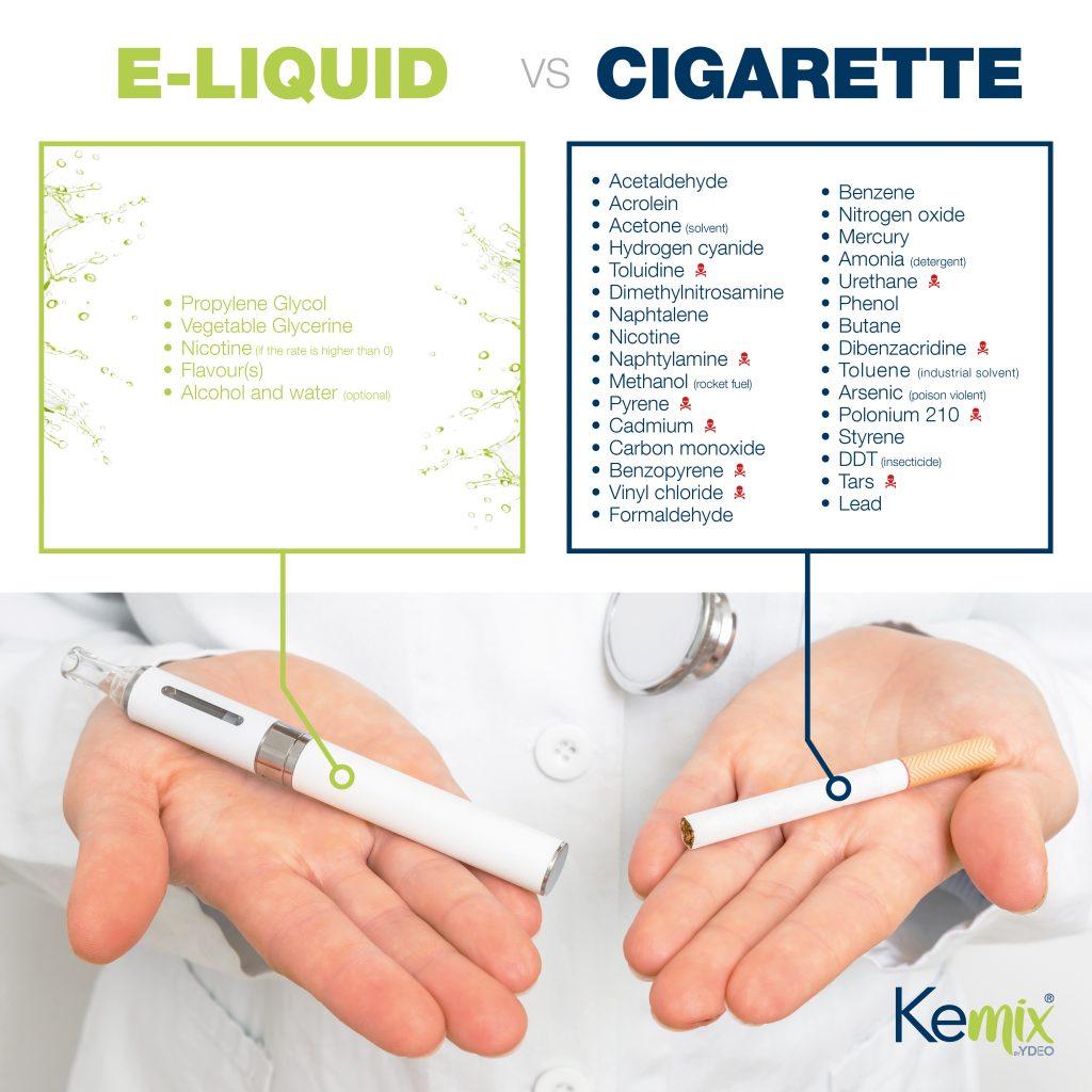 Composition e-liquide vs cigarette classique